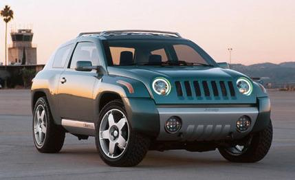 jeep compass automatic