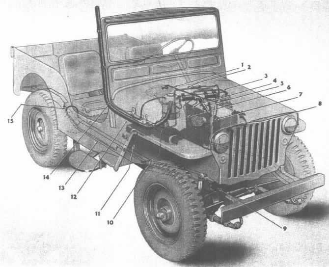 willys m38-2