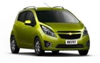 Datsun Go Vs Chevrolet Beat the new hatch back comparison